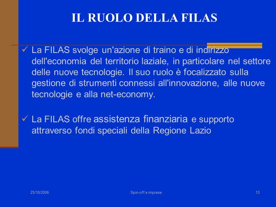 Alessandro Ruggieri IL RUOLO DELLA FILAS.