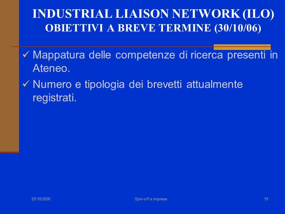 INDUSTRIAL LIAISON NETWORK (ILO) OBIETTIVI A BREVE TERMINE (30/10/06)