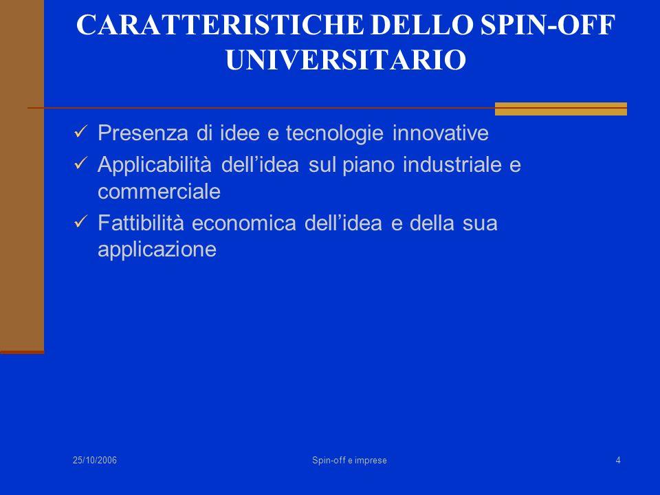 CARATTERISTICHE DELLO SPIN-OFF UNIVERSITARIO