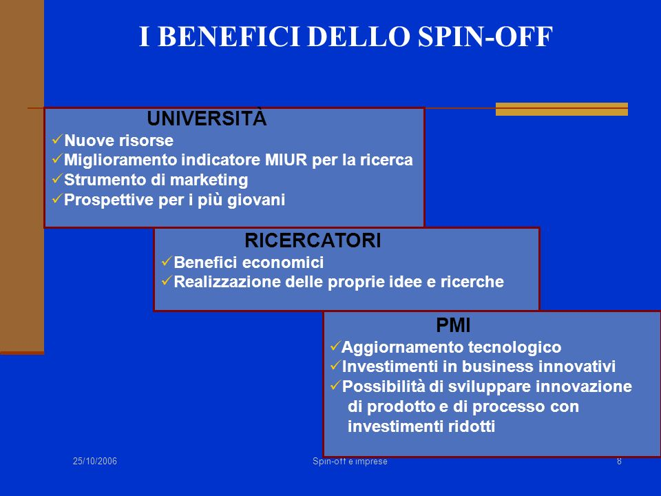 I BENEFICI DELLO SPIN-OFF