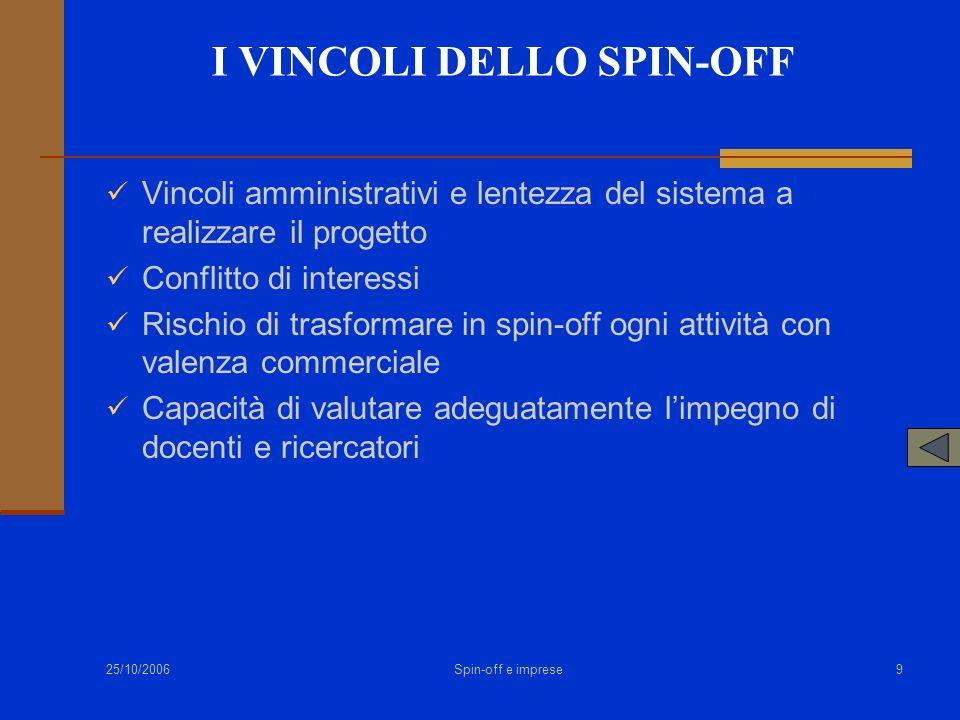 I VINCOLI DELLO SPIN-OFF