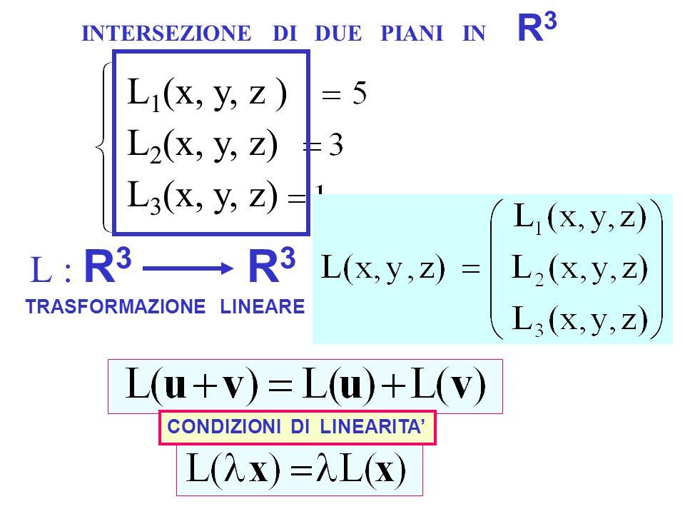 R3 L1(x, y, z ) L2(x, y, z) L3(x, y, z) L : R3