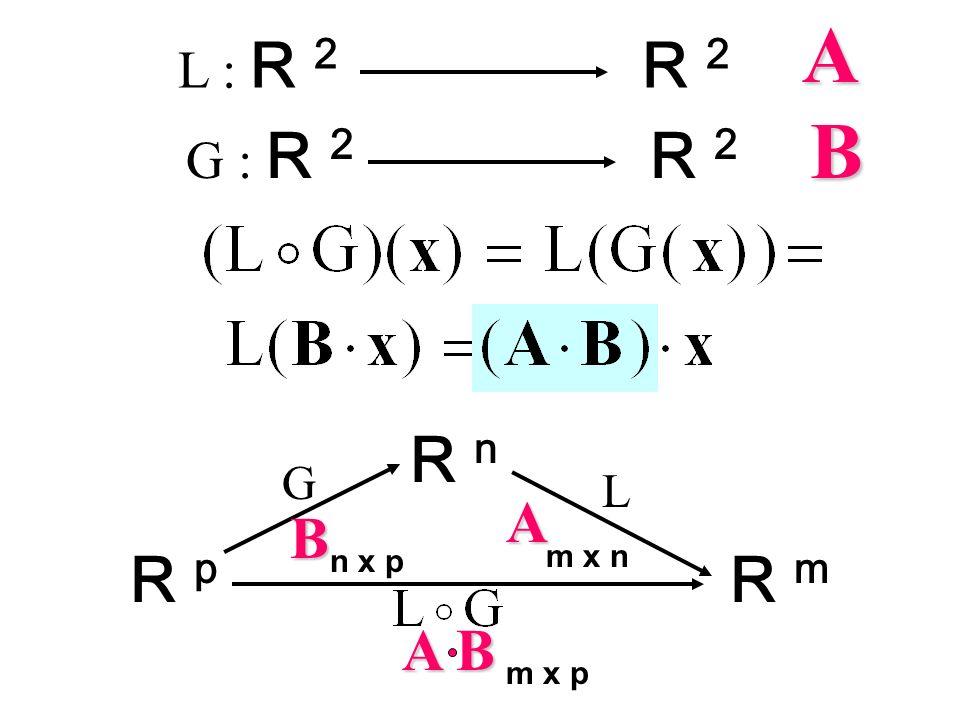 A L : R 2 R 2 B G : R 2 R 2 R n R m L R p G A B n x p m x n A B m x p