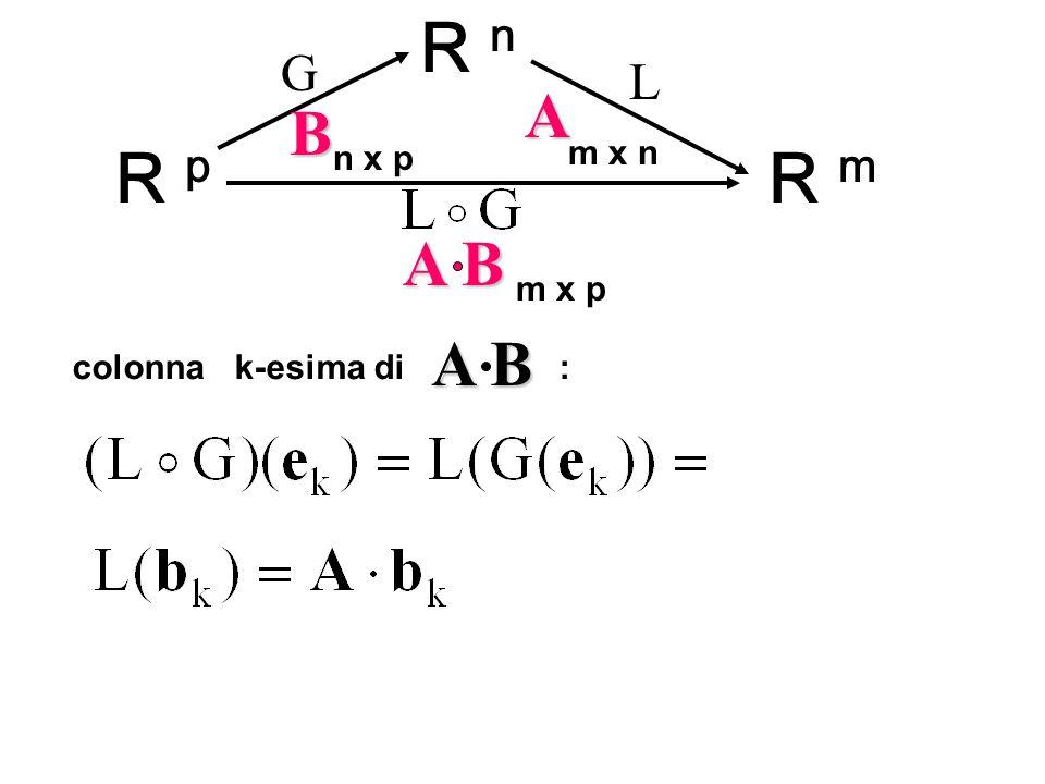 R p G R n R m L A B m x n n x p m x p A B colonna k-esima di : A B