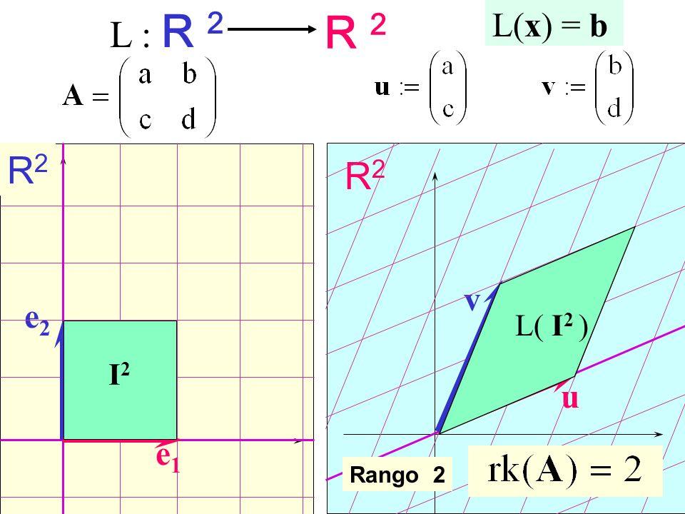 R2 e1 u e2 v L(x) = b Rango 2 L : R 2 R 2 L( I2 ) I2