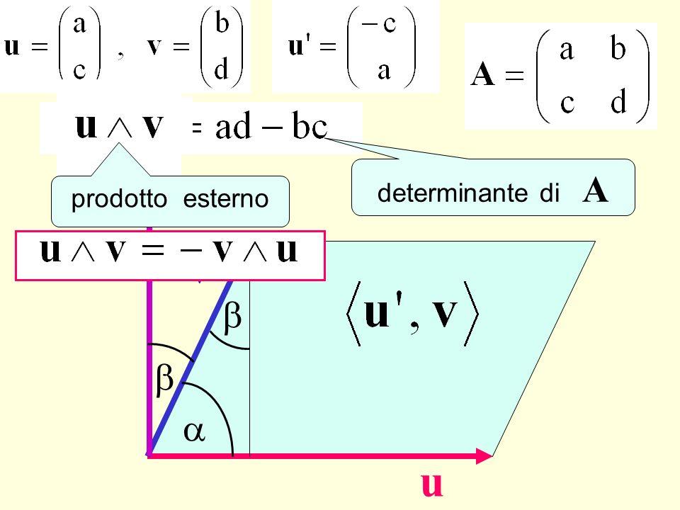 u' Det(A) determinante di A prodotto esterno u v b b a