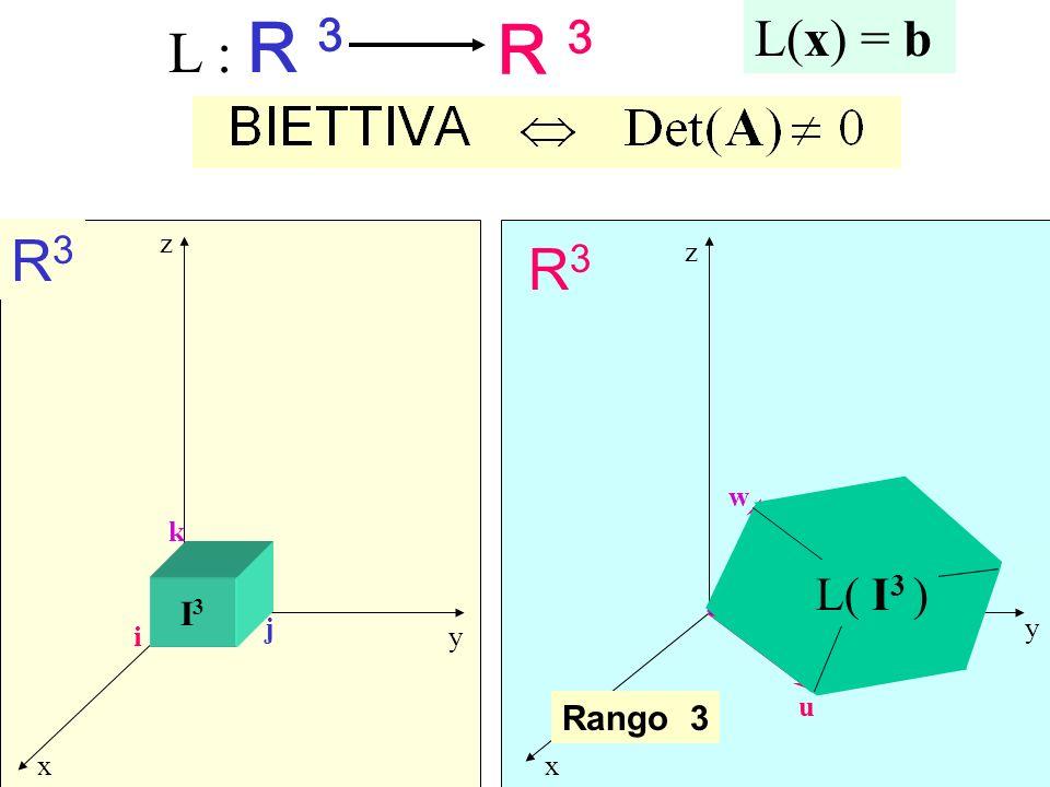R3 L(x) = b i L : R 3 R 3 k u x y z w j I3 v L( I3 ) Rango 3