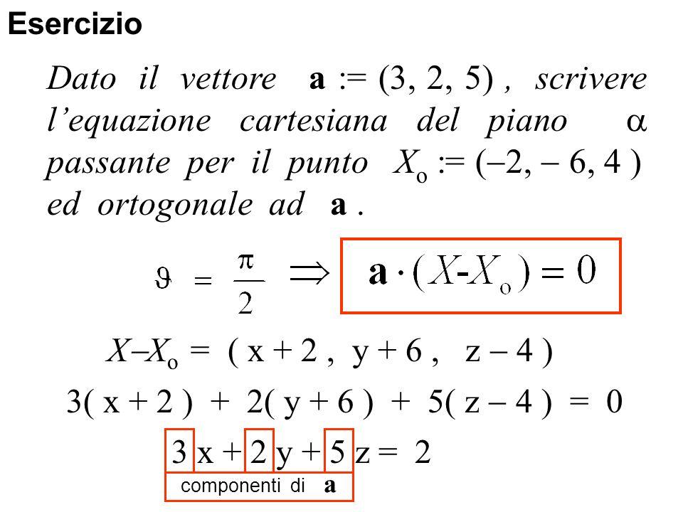 EsercizioDato il vettore a := (3, 2, 5) , scrivere l'equazione cartesiana del piano  passante per il punto Xo := (-2, - 6, 4 )