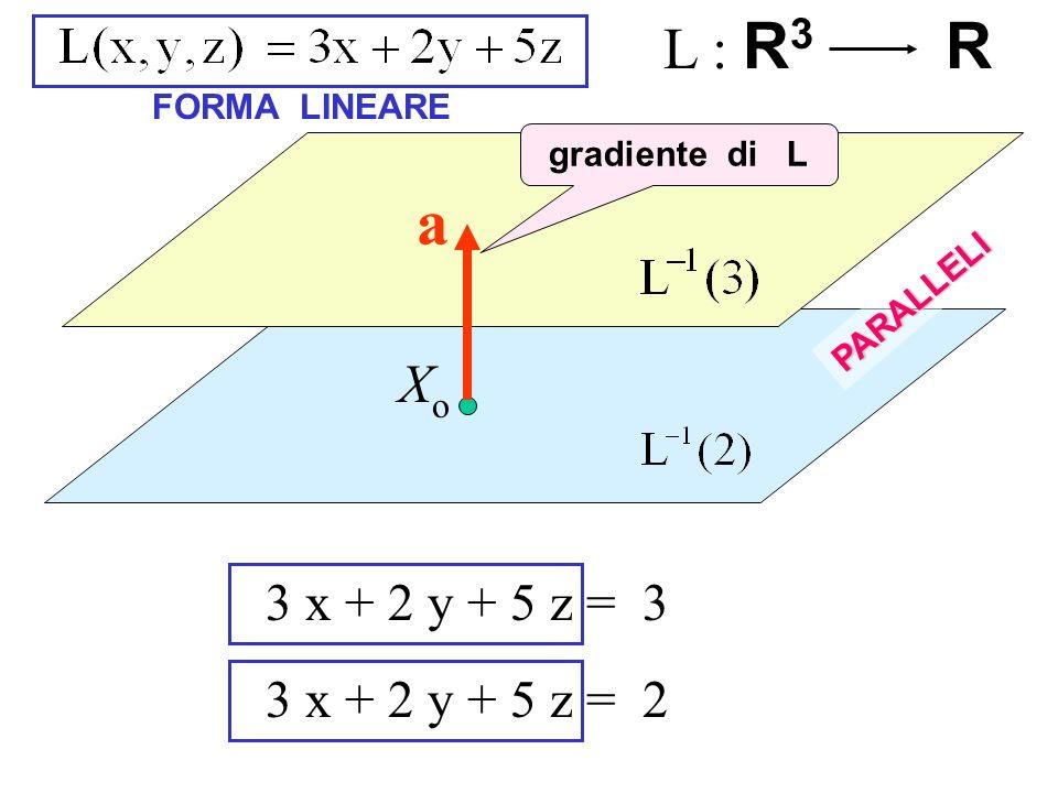 R a L : R3 Xo 3 x + 2 y + 5 z = 3 3 x + 2 y + 5 z = 2 FORMA LINEARE