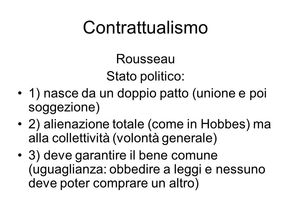 Contrattualismo Rousseau Stato politico: