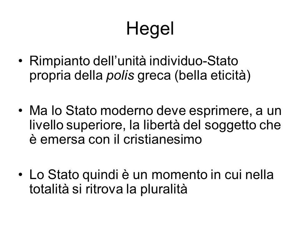 Hegel Rimpianto dell'unità individuo-Stato propria della polis greca (bella eticità)