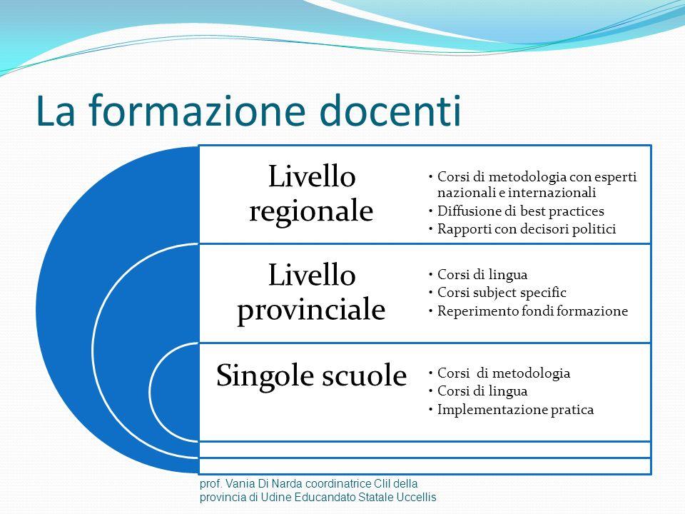 La formazione docenti Livello regionale. Corsi di metodologia con esperti nazionali e internazionali.