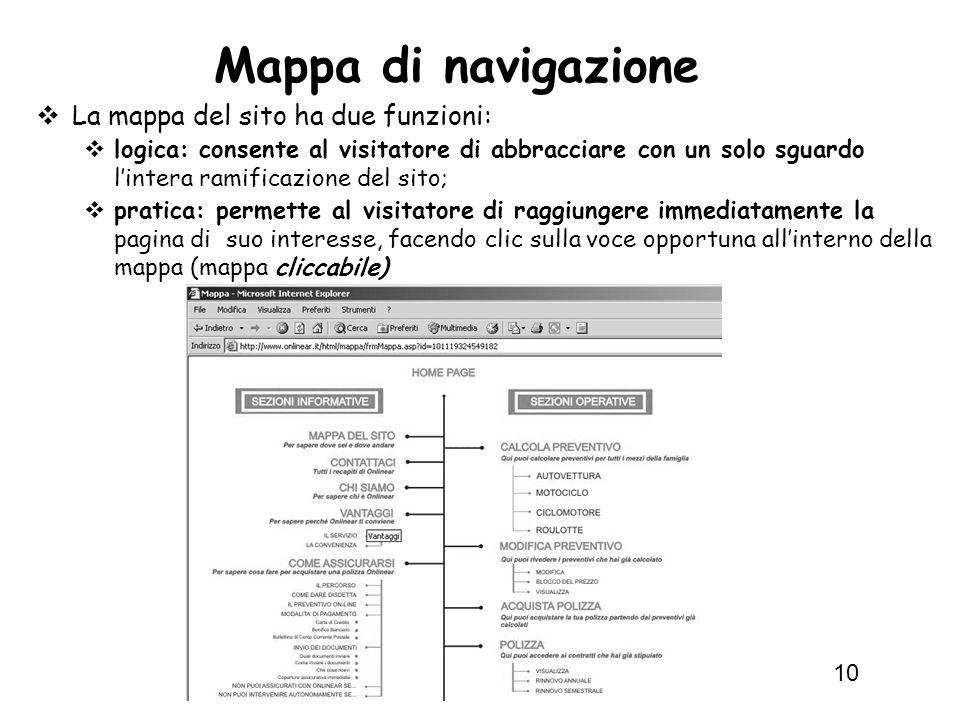 Mappa di navigazione La mappa del sito ha due funzioni: