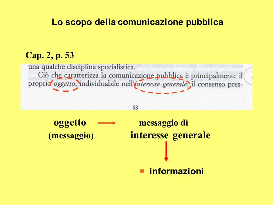 Lo scopo della comunicazione pubblica