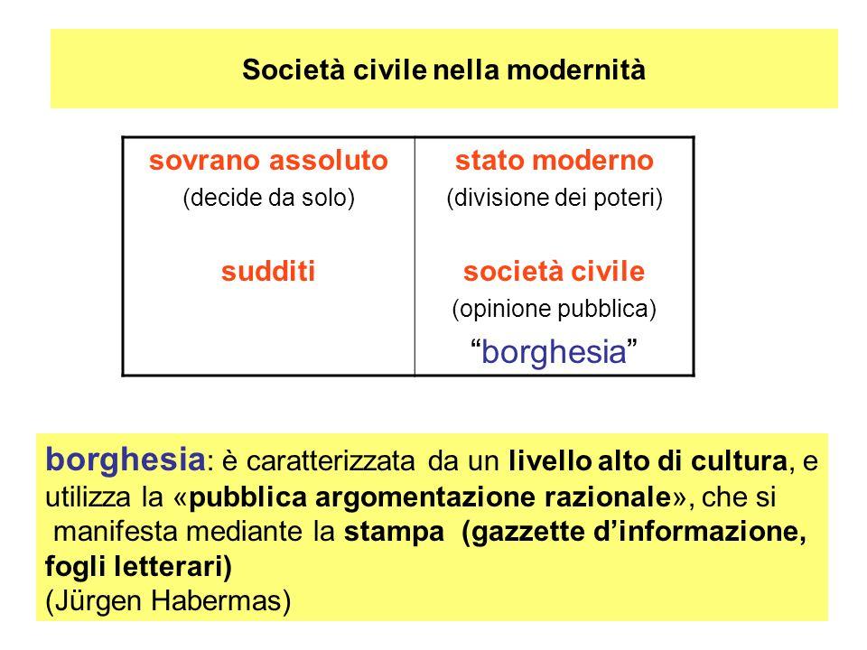 Società civile nella modernità