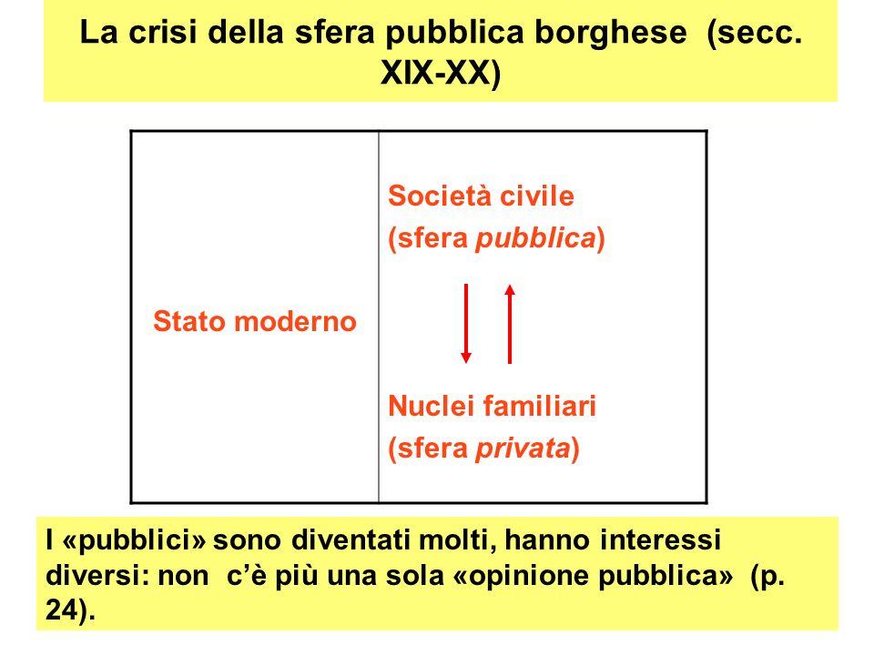 La crisi della sfera pubblica borghese (secc. XIX-XX)