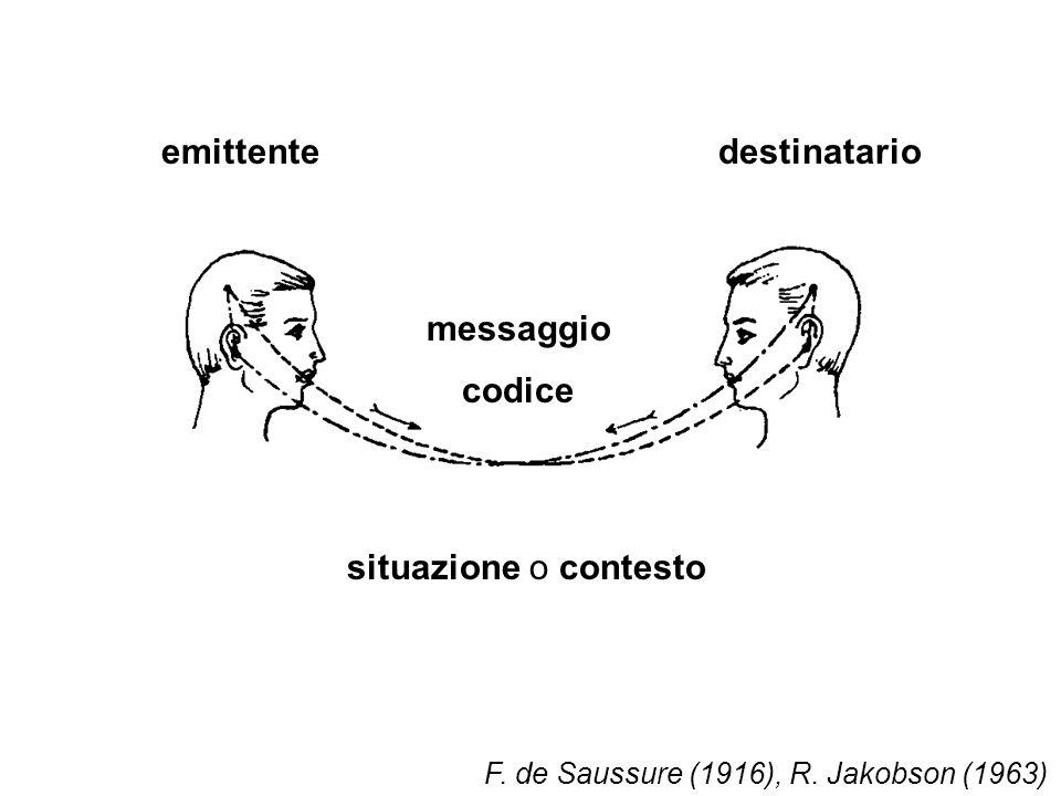 emittente destinatario messaggio codice situazione o contesto