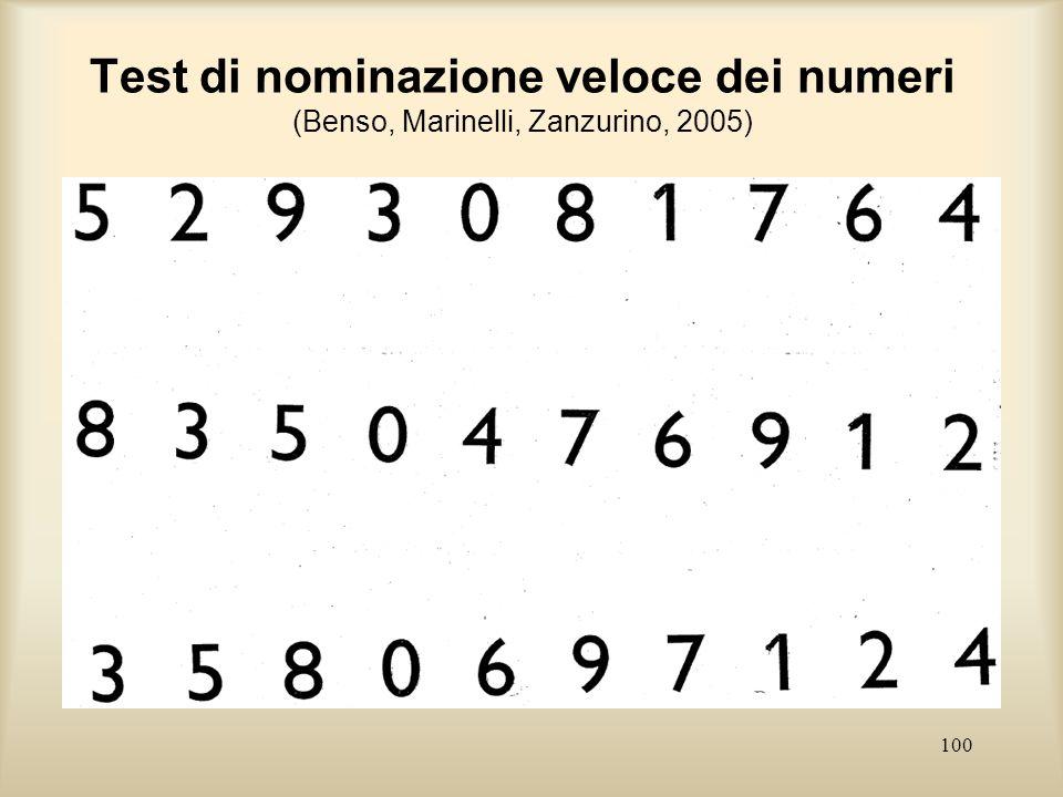 Test di nominazione veloce dei numeri (Benso, Marinelli, Zanzurino, 2005)