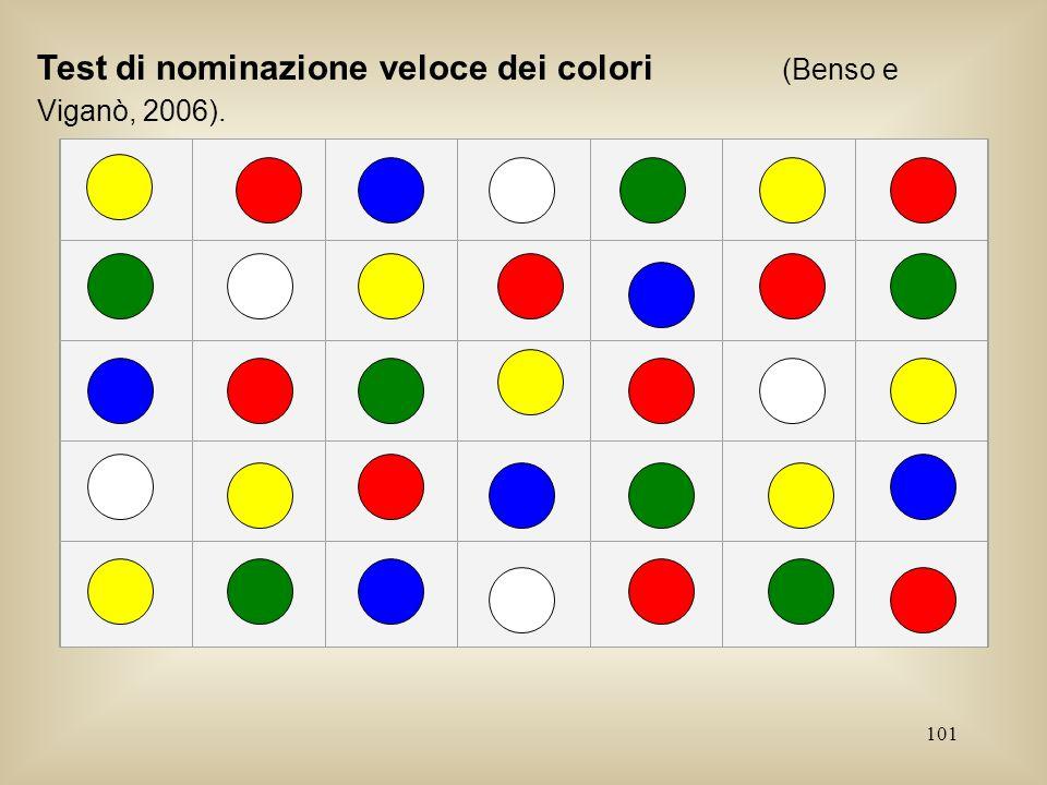 Test di nominazione veloce dei colori (Benso e Viganò, 2006).