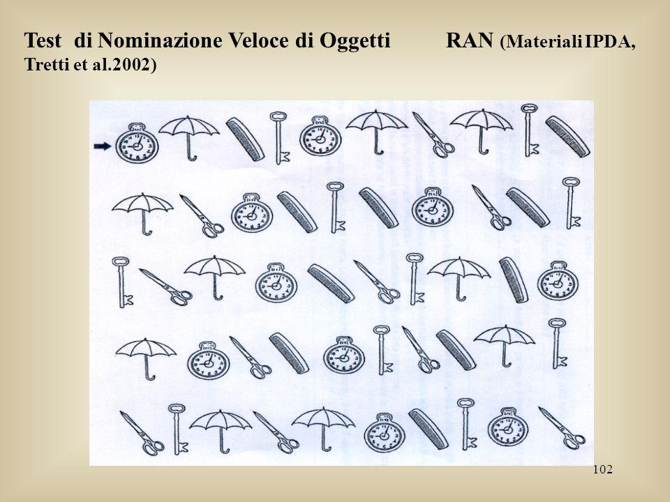 Test di Nominazione Veloce di Oggetti RAN (Materiali IPDA, Tretti et al.2002)