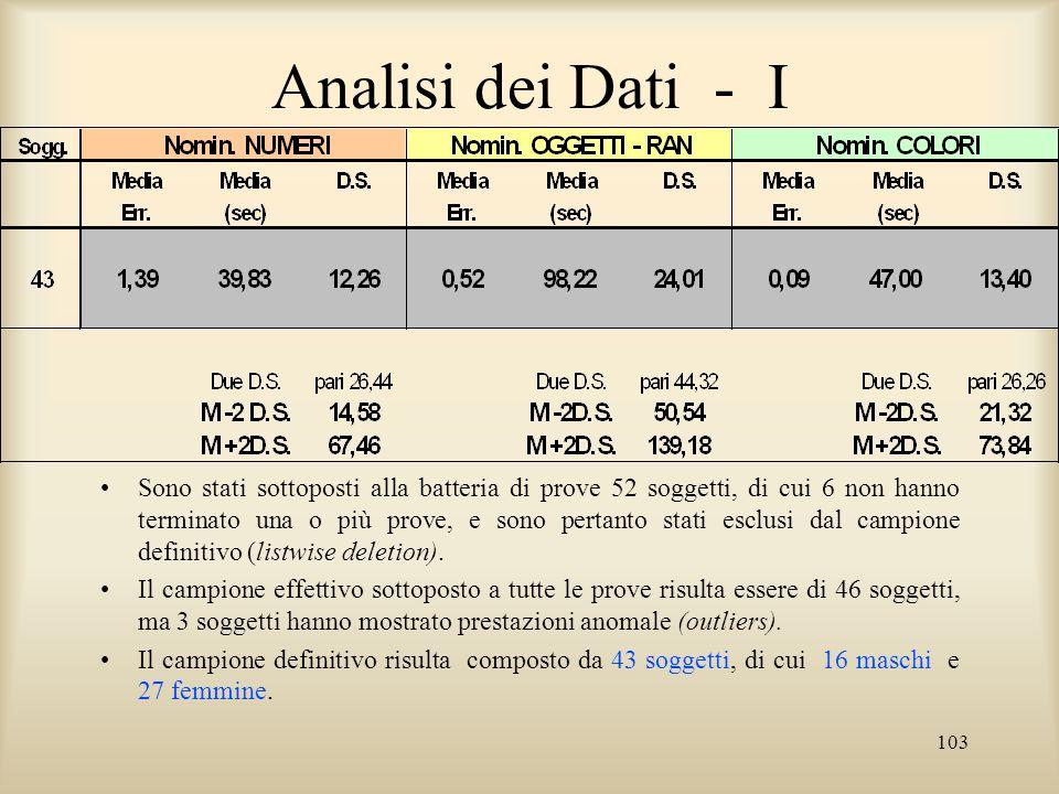 Analisi dei Dati - I