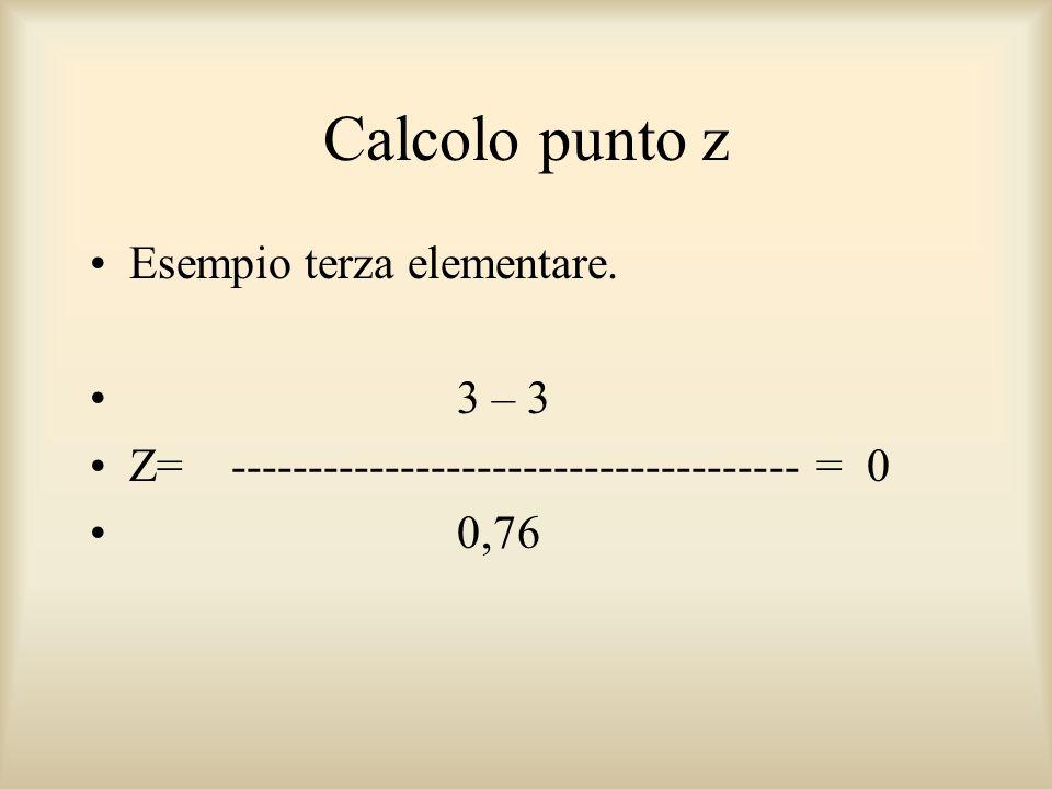 Calcolo punto z Esempio terza elementare. 3 – 3