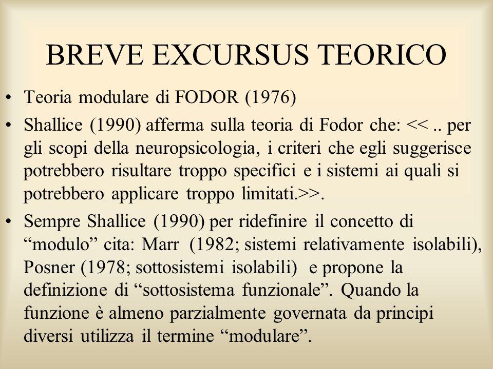 BREVE EXCURSUS TEORICO