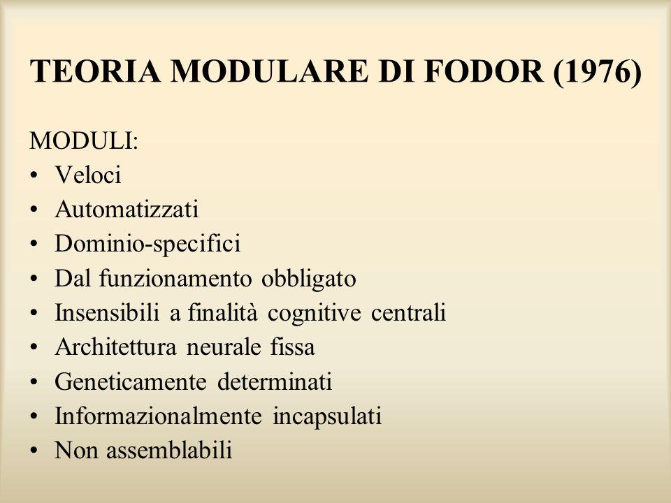TEORIA MODULARE DI FODOR (1976)