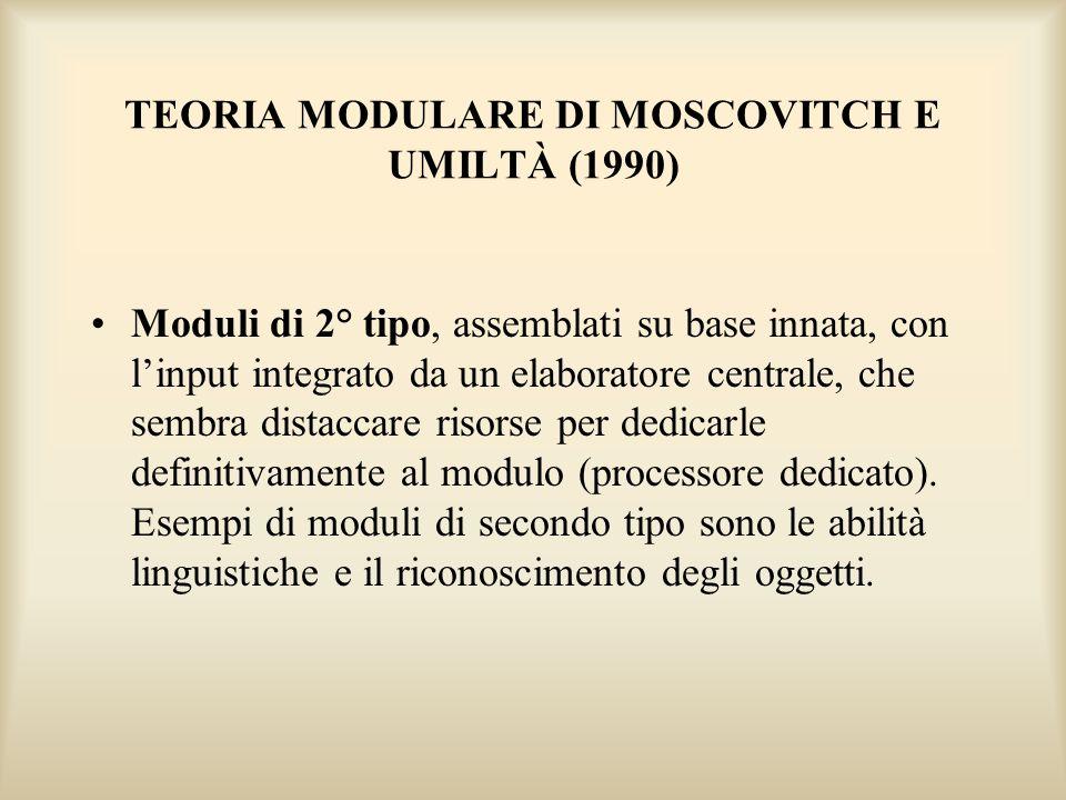 TEORIA MODULARE DI MOSCOVITCH E UMILTÀ (1990)