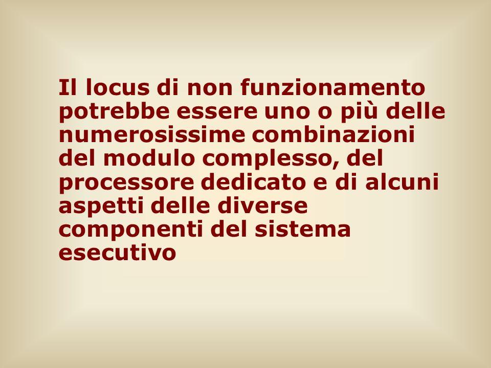 Il locus di non funzionamento potrebbe essere uno o più delle numerosissime combinazioni del modulo complesso, del processore dedicato e di alcuni aspetti delle diverse componenti del sistema esecutivo