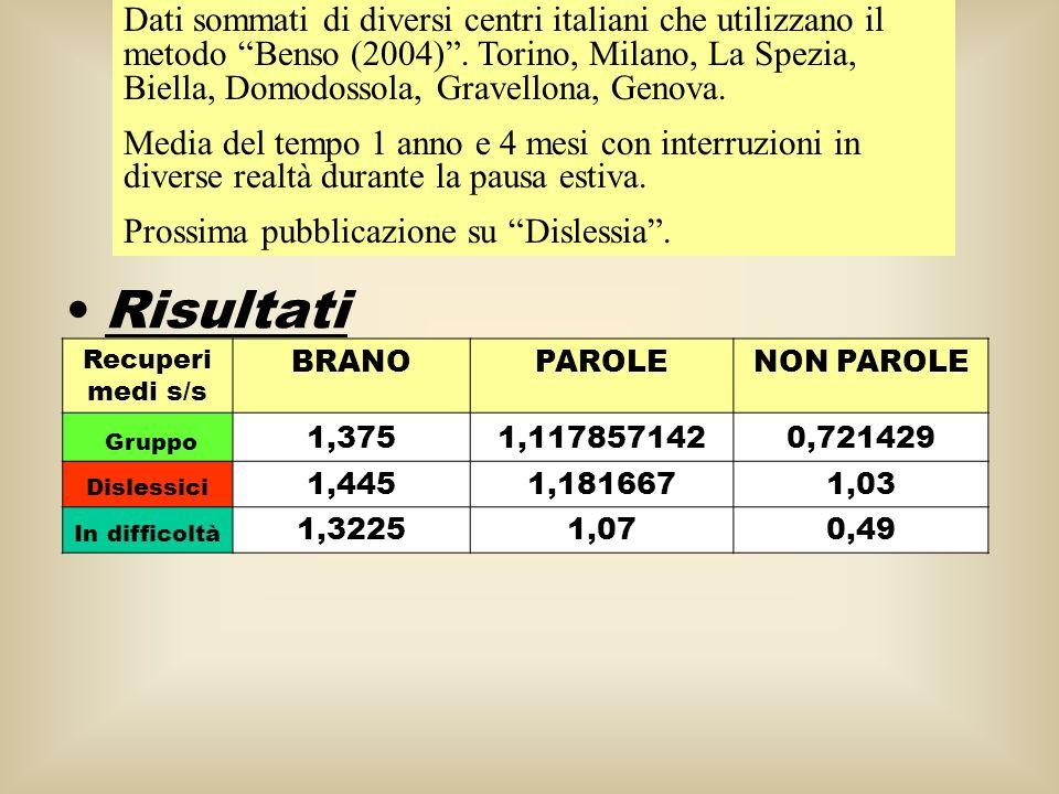 Dati sommati di diversi centri italiani che utilizzano il metodo Benso (2004) . Torino, Milano, La Spezia, Biella, Domodossola, Gravellona, Genova.