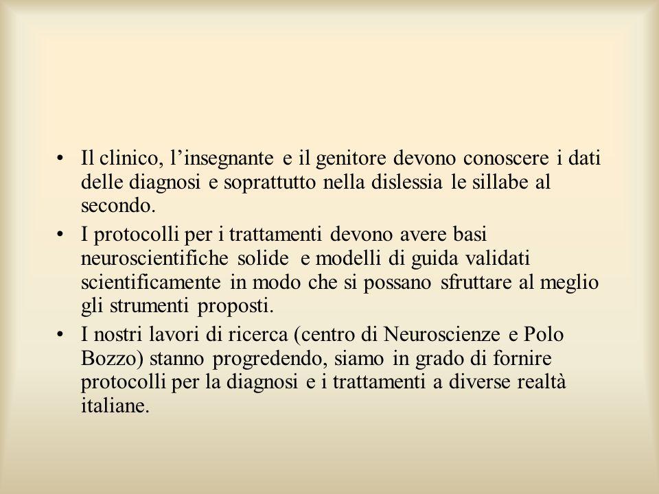 Il clinico, l'insegnante e il genitore devono conoscere i dati delle diagnosi e soprattutto nella dislessia le sillabe al secondo.