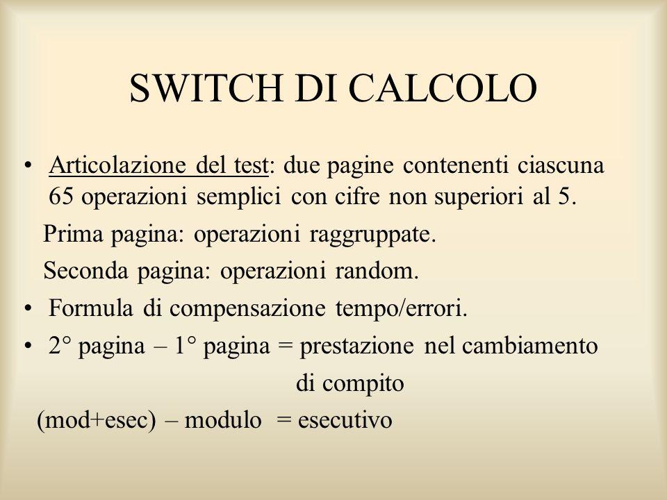 SWITCH DI CALCOLO Articolazione del test: due pagine contenenti ciascuna 65 operazioni semplici con cifre non superiori al 5.