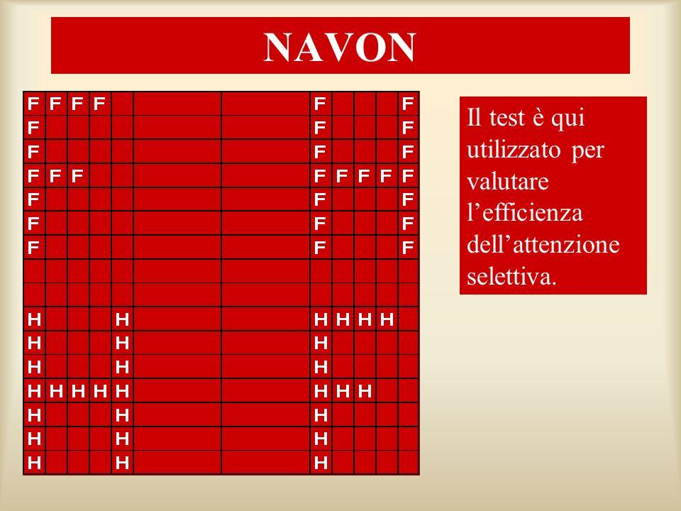 NAVON Il test è qui utilizzato per valutare l'efficienza dell'attenzione selettiva.