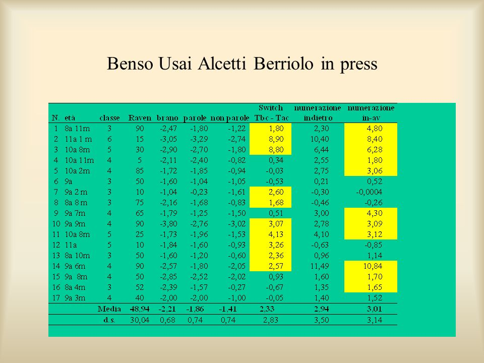 Benso Usai Alcetti Berriolo in press