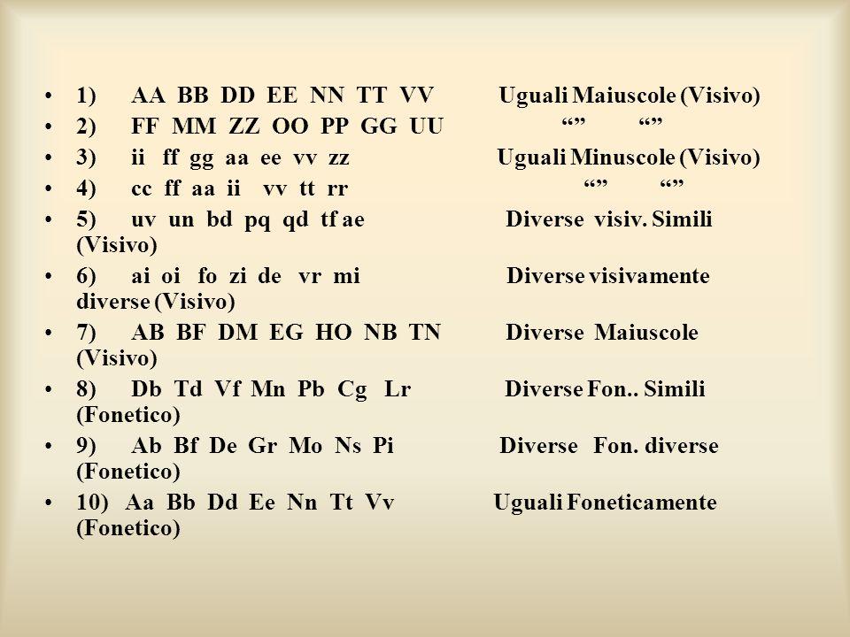 1) AA BB DD EE NN TT VV Uguali Maiuscole (Visivo)