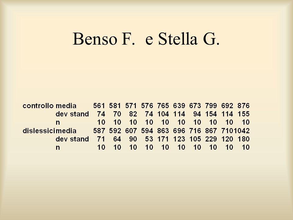 Benso F. e Stella G.