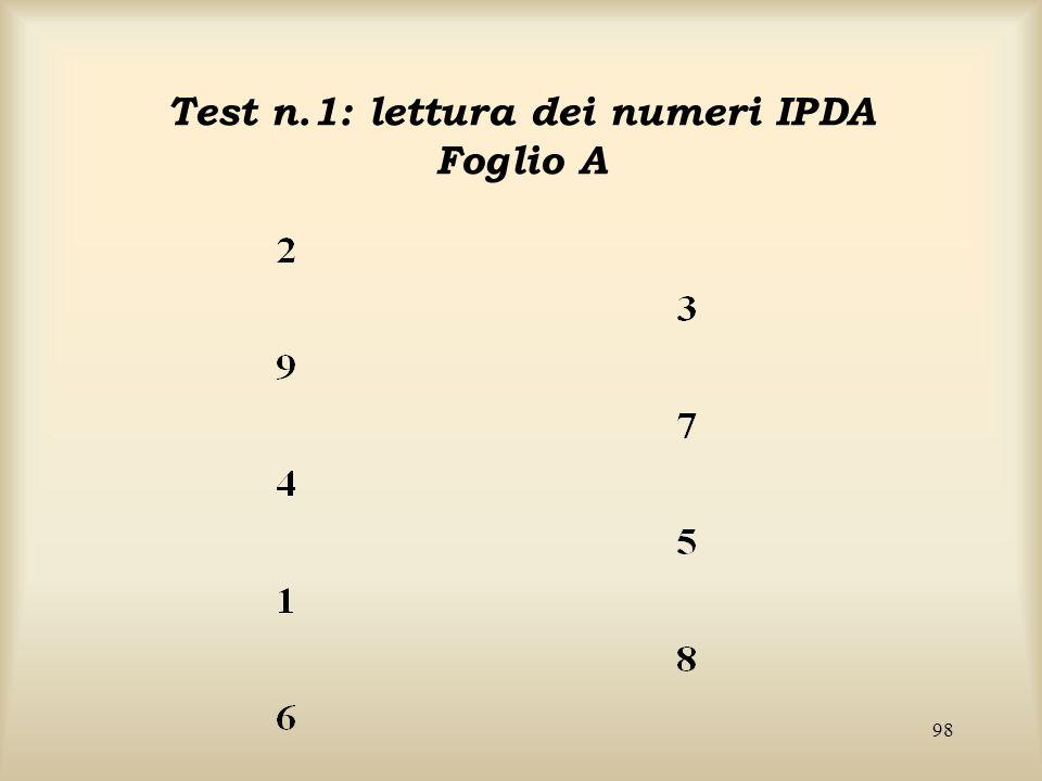 Test n.1: lettura dei numeri IPDA Foglio A
