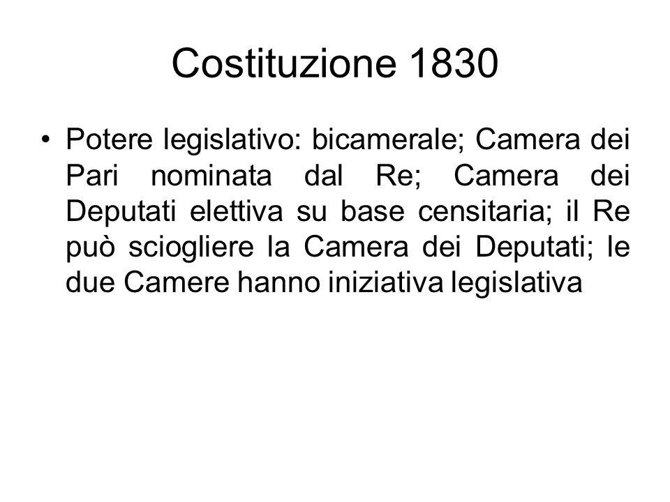 Costituzione 1830