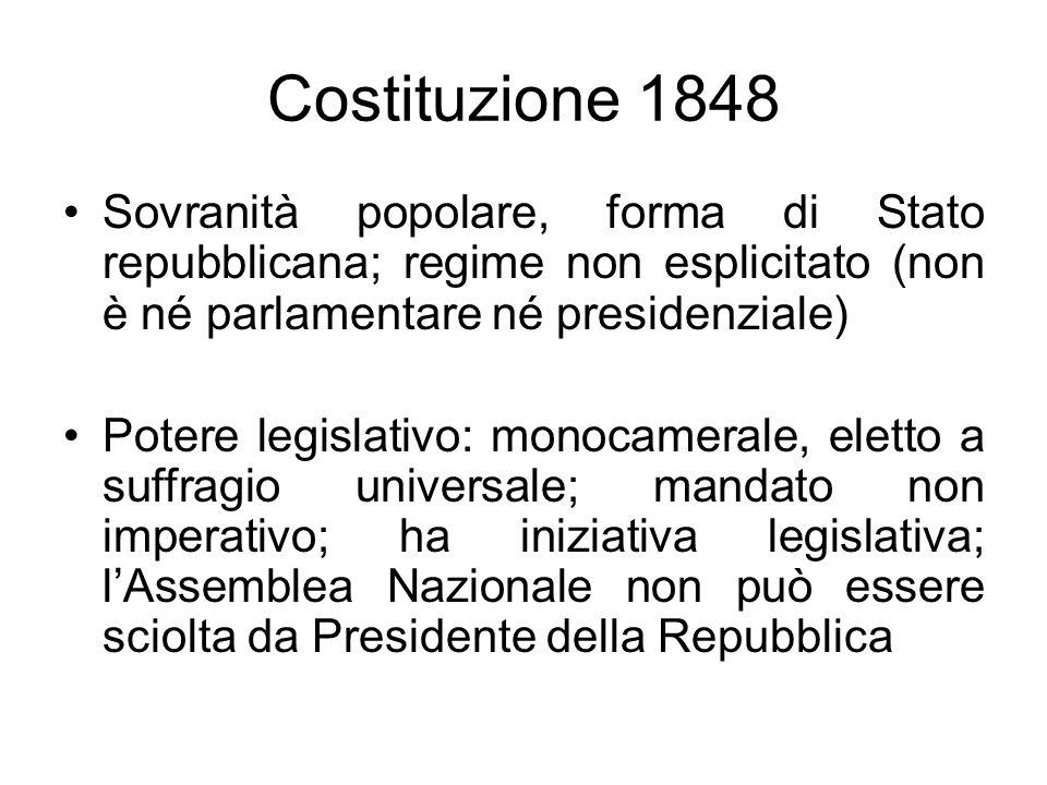 Costituzione 1848 Sovranità popolare, forma di Stato repubblicana; regime non esplicitato (non è né parlamentare né presidenziale)