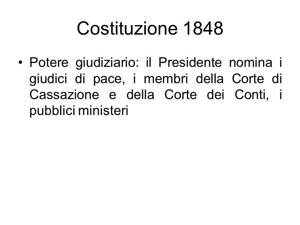 Costituzione 1848