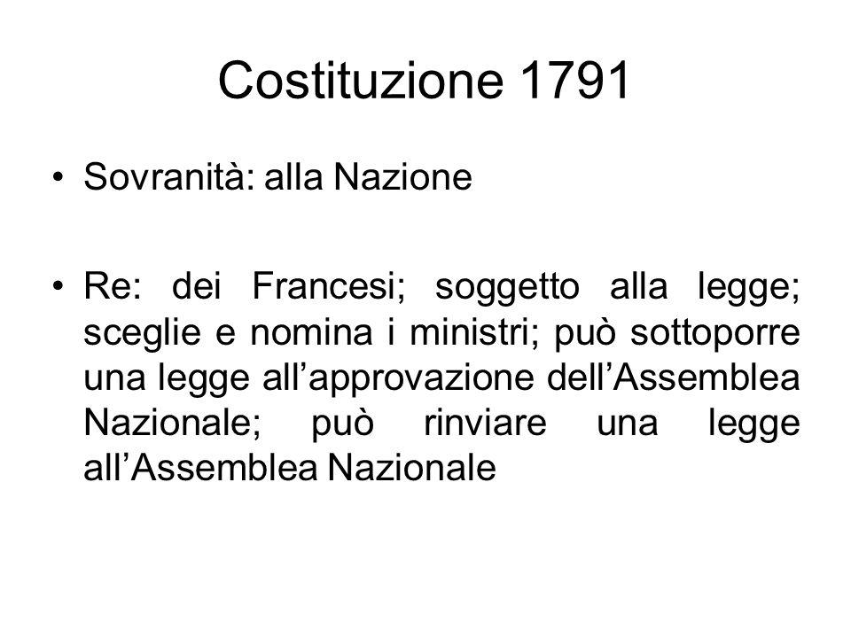 Costituzione 1791 Sovranità: alla Nazione