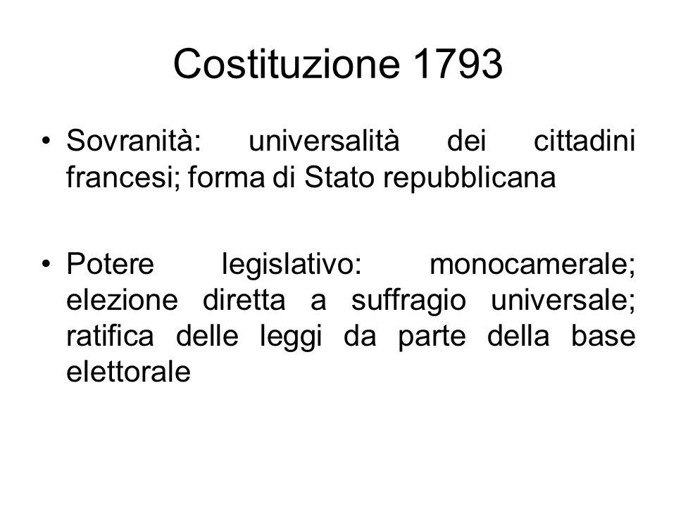 Costituzione 1793 Sovranità: universalità dei cittadini francesi; forma di Stato repubblicana.
