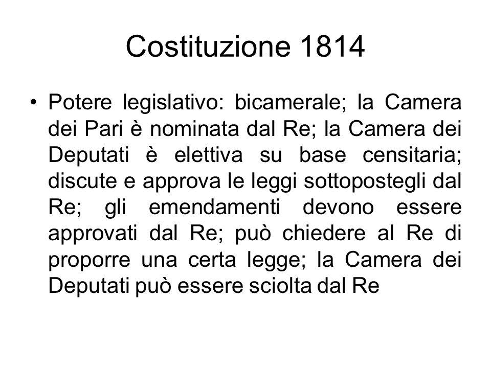 Costituzione 1814