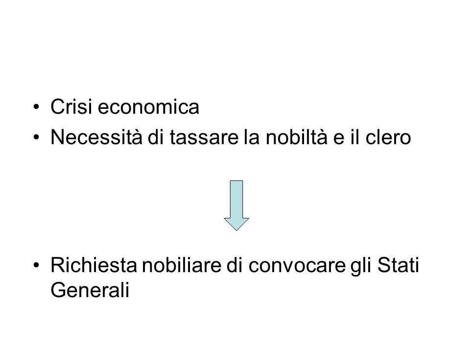 Crisi economica Necessità di tassare la nobiltà e il clero.