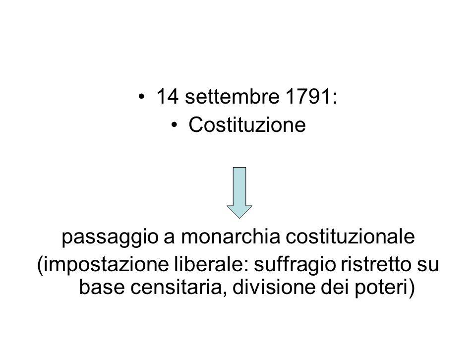 passaggio a monarchia costituzionale