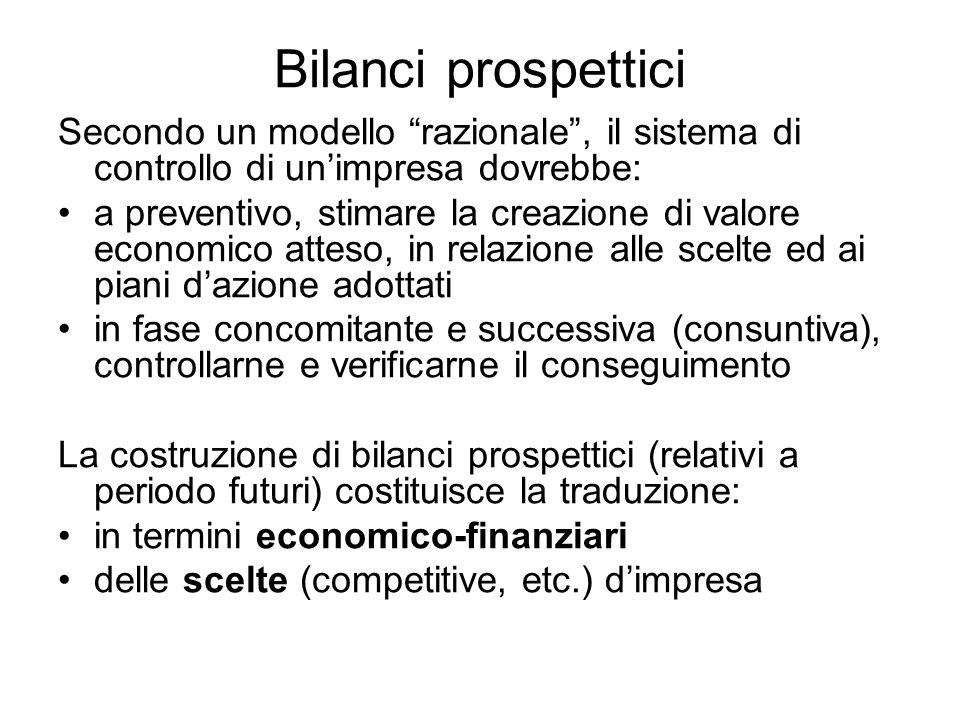 Bilanci prospettici Secondo un modello razionale , il sistema di controllo di un'impresa dovrebbe: