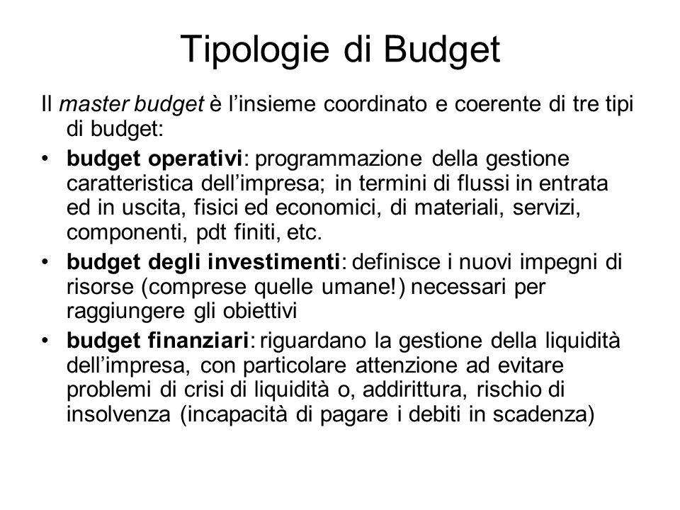 Tipologie di Budget Il master budget è l'insieme coordinato e coerente di tre tipi di budget: