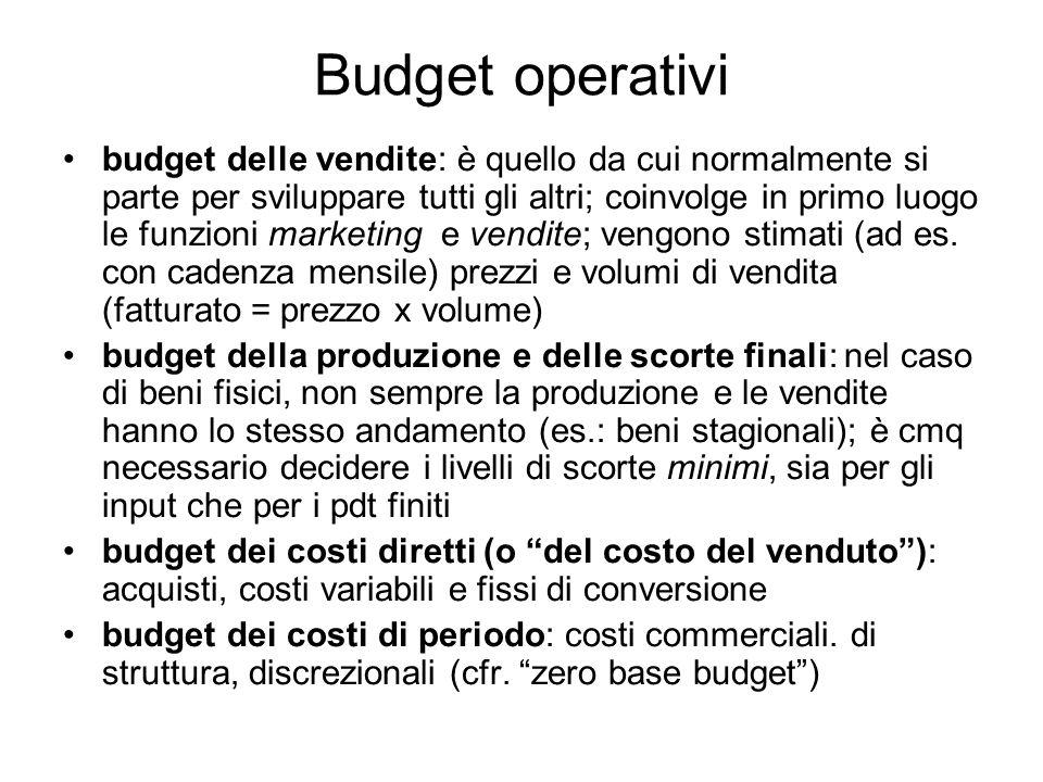 Budget operativi
