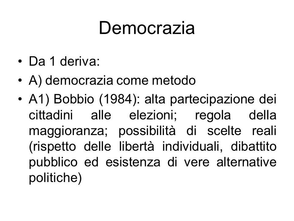 Democrazia Da 1 deriva: A) democrazia come metodo